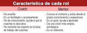diferencia_coach_mentor